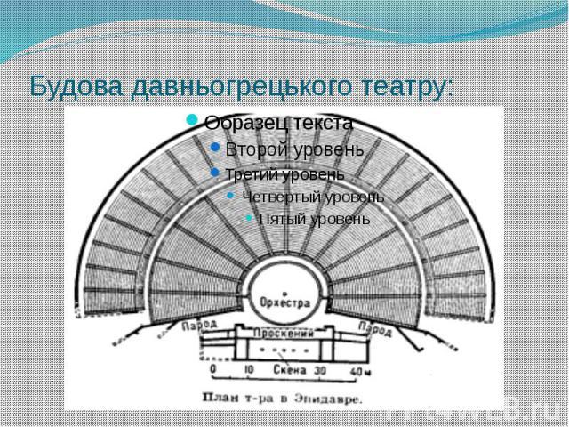 Будова давньогрецького театру: