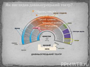 Як виглядав давньогрецький театр?