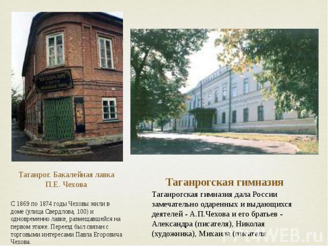 Таганрог. Бакалейная лавка П.Е. Чехова Таганрогская гимназия