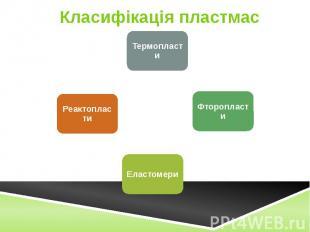 Класифікація пластмас