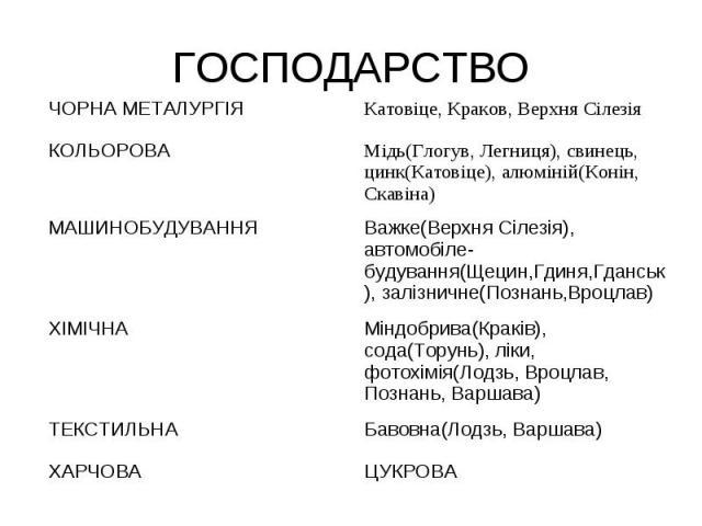 ГОСПОДАРСТВО