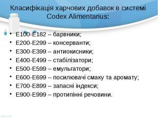 Класифікація харчових добавок в системі Codex Alimentarius: Е100-Е182 – барвники