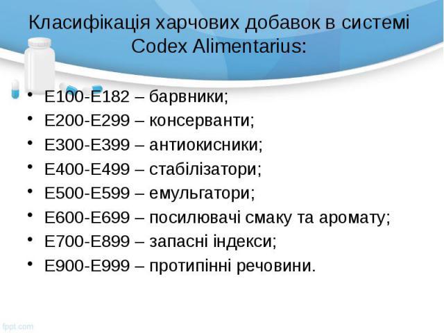 Класифікація харчових добавок в системі Codex Alimentarius: Е100-Е182 – барвники; Е200-Е299 – консерванти; Е300-Е399 – антиокисники; Е400-Е499 – стабілізатори; Е500-Е599 – емульгатори; Е600-Е699 – посилювачі смаку та аромату; Е700-Е899 – запасні інд…