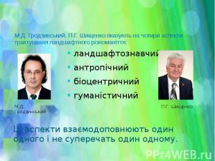 М.Д. Гродзинський, П.Г. Шищенко вказують на чотири аспекти трактування ландшафтн