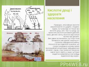 Кислотні дощі і здоров'я населення Природно, атмосферні кислотні мікроелементи н