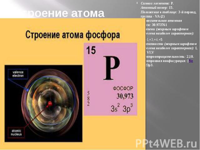 Строение атома Символ элемента:P. Атомный номер:15. Положение в таблице:3-й период, группа - VA (2) Относительная атомная масса:30.973761 Степени (жирным шрифтом выделена наиболее характерная): -3,+1,+3,+4,+5 Вале…