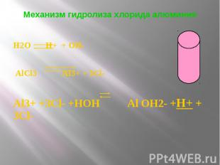 Механизм гидролиза хлорида алюминия H2O H+ + OH- AlCl3 Al3+ + 3Cl- Al3+ +3Cl- +H