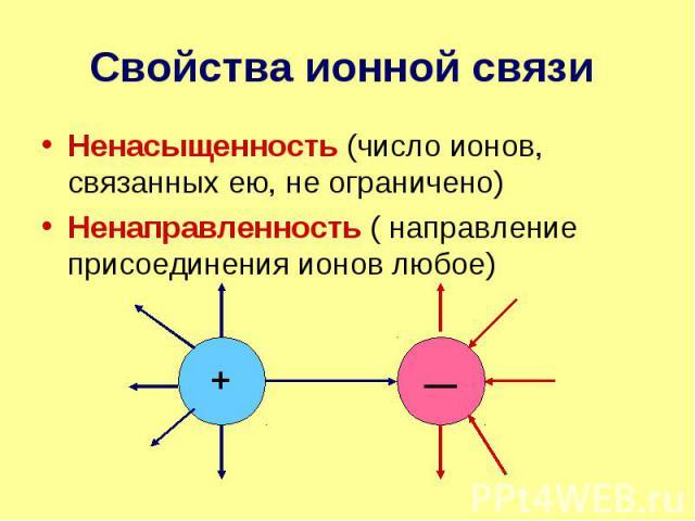 Свойства ионной связи Ненасыщенность (число ионов, связанных ею, не ограничено) Ненаправленность ( направление присоединения ионов любое)