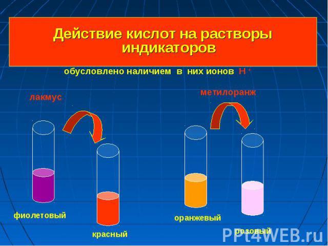 Действие кислот на растворы индикаторов
