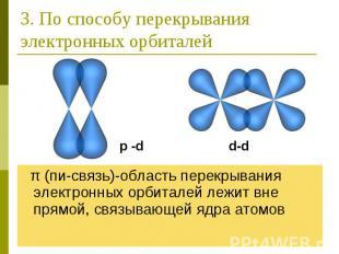 3. По способу перекрывания электронных орбиталей π (пи-связь)-область перекрыван