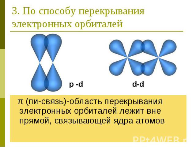 3. По способу перекрывания электронных орбиталей π (пи-связь)-область перекрывания электронных орбиталей лежит вне прямой, связывающей ядра атомов