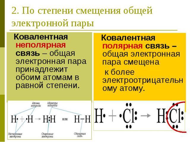 2. По степени смещения общей электронной пары Ковалентная неполярная связь – общая электронная пара принадлежит обоим атомам в равной степени.