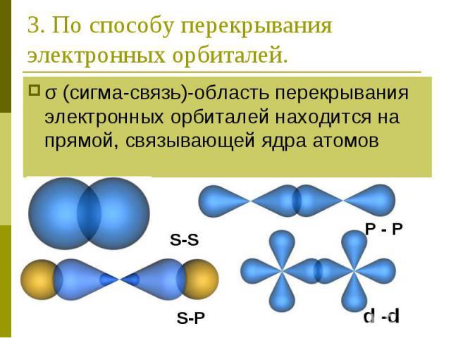 3. По способу перекрывания электронных орбиталей. σ (сигма-связь)-область перекрывания электронных орбиталей находится на прямой, связывающей ядра атомов