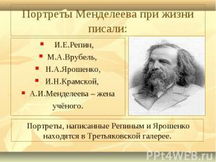 И.Е.Репин, И.Е.Репин, М.А.Врубель, Н.А.Ярошенко, И.Н.Крамской, А.И.Менделеева –