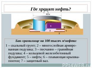Бак-хранилище на 100 тысяч м3 нефти: Бак-хранилище на 100 тысяч м3 нефти: 1 – ск
