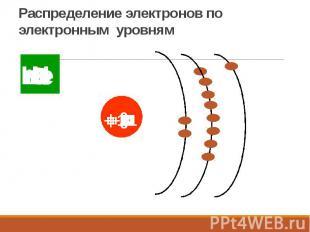 Распределение электронов по электронным уровням