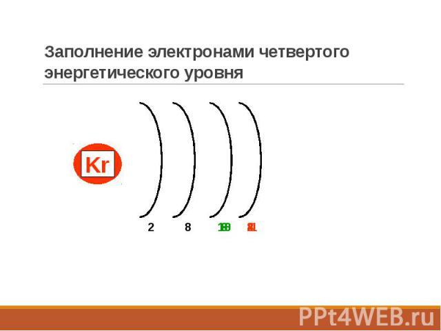 Заполнение электронами четвертого энергетического уровня