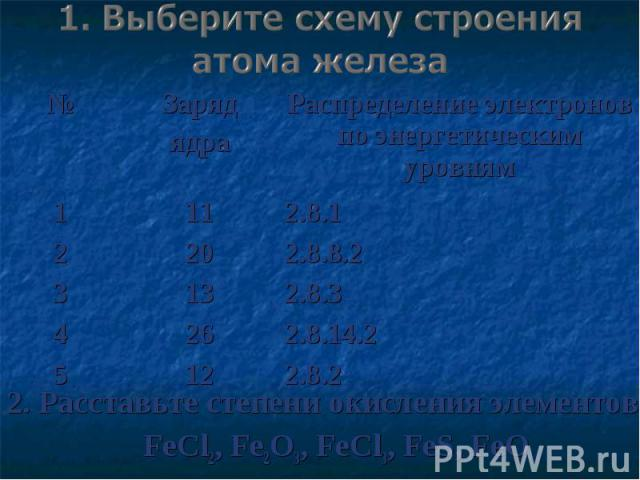 2. Расставьте степени окисления элементов: 2. Расставьте степени окисления элементов: FeCl2, Fe2O3, FeCl3, FeS, FeO