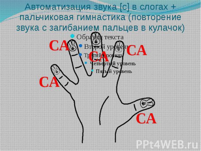 Автоматизация звука [с] в слогах + пальчиковая гимнастика (повторение звука с загибанием пальцев в кулачок)