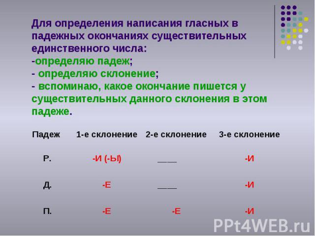 Для определения написания гласных в падежных окончаниях существительных единственного числа: -определяю падеж; - определяю склонение; - вспоминаю, какое окончание пишется у существительных данного склонения в этом падеже.