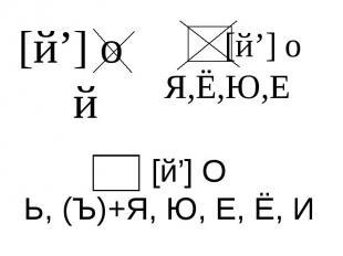 [й'] О Ь, (Ъ)+Я, Ю, Е, Ё, И [й'] о й