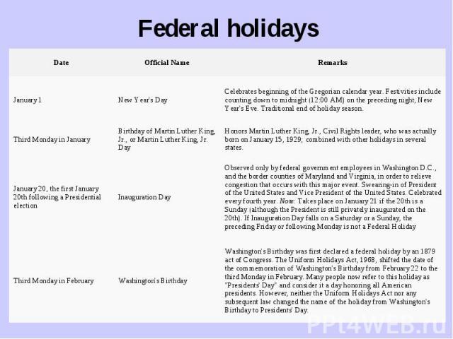 Federal holidays