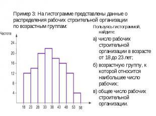 Пользуясь гистограммой, найдите: Пользуясь гистограммой, найдите: а) число рабоч