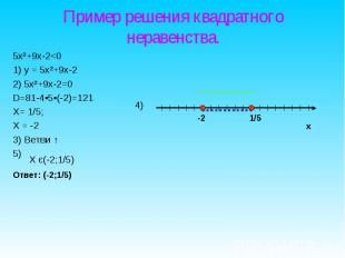 5х²+9х-2<0 5х²+9х-2<0 1) у = 5х²+9х-2 2) 5х²+9х-2=0 D=81-4•5•(-2)=121 Х= 1