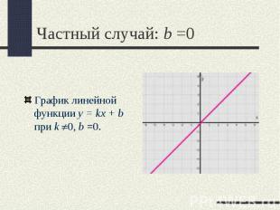 График линейной функции y = kx + b при k 0,b =0. График линейной функции y