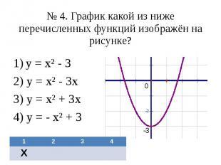 № 4. График какой из ниже перечисленных функций изображён на рисунке? у = х² - 3