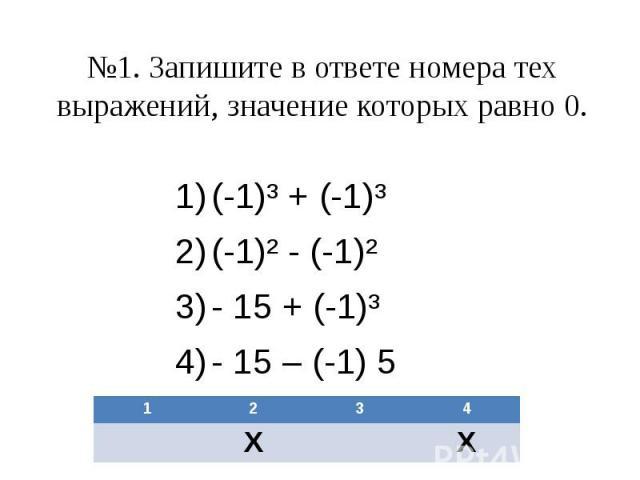 №1. Запишите в ответе номера тех выражений, значение которых равно 0. (-1)³ + (-1)³ (-1)² - (-1)² - 15 + (-1)³ - 15 – (-1) 5