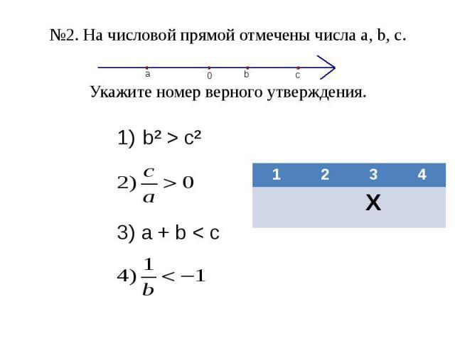 №2. На числовой прямой отмечены числа а, b, c. Укажите номер верного утверждения. b² > c² 3) a + b < c