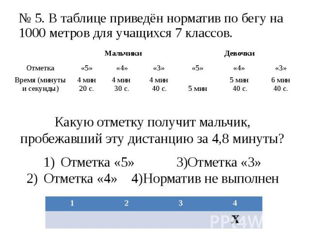№ 5. В таблице приведён норматив по бегу на 1000 метров для учащихся 7 классов. № 5. В таблице приведён норматив по бегу на 1000 метров для учащихся 7 классов.