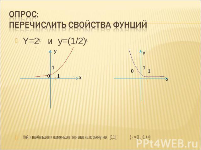 Y=2x и y=(1/2)x Y=2x и y=(1/2)x Найти наибольшее и наименьшее значение на промежутках [0,1] ; ( - ∞,0] ,[ 0, +∞)