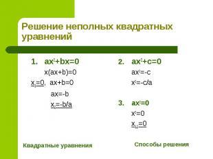1. ax2+bx=0 1. ax2+bx=0 x(ax+b)=0 x1=0, ax+b=0 ax=-b x2=-b/a Квадратные уравнени