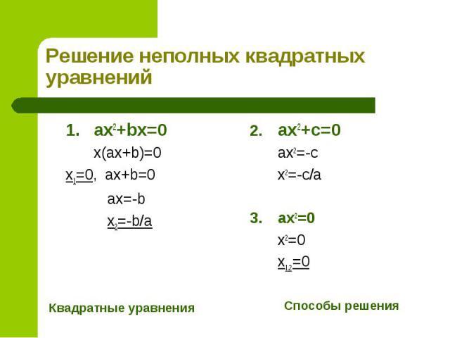 1. ax2+bx=0 1. ax2+bx=0 x(ax+b)=0 x1=0, ax+b=0 ax=-b x2=-b/a Квадратные уравнения
