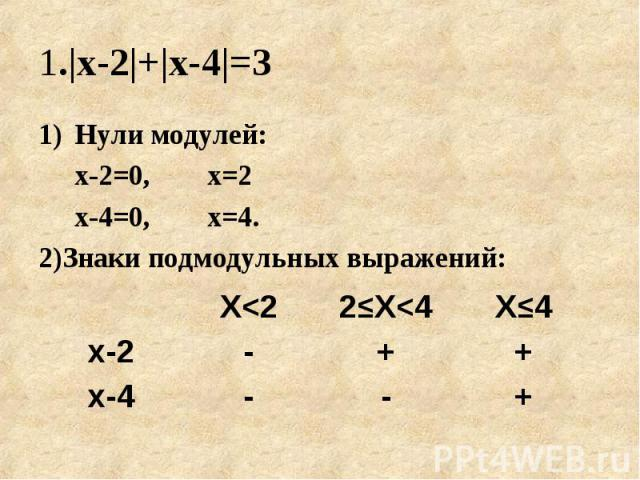 Нули модулей: Нули модулей: х-2=0, х=2 х-4=0, х=4. 2)Знаки подмодульных выражений: