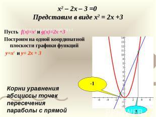 x2 – 2x – 3 =0 Представим в виде x2 = 2x +3 Пусть f(x)=x2 и g(x)=2x +3 Построим
