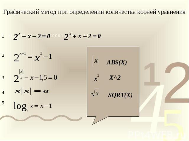 Графический метод при определении количества корней уравнения