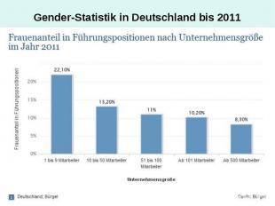 Gender-Statistik in Deutschland bis 2011