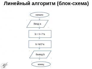Линейный алгоритм (блок-схема)