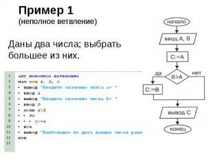 Пример 1 (неполное ветвление) Даны два числа; выбрать большее из них.
