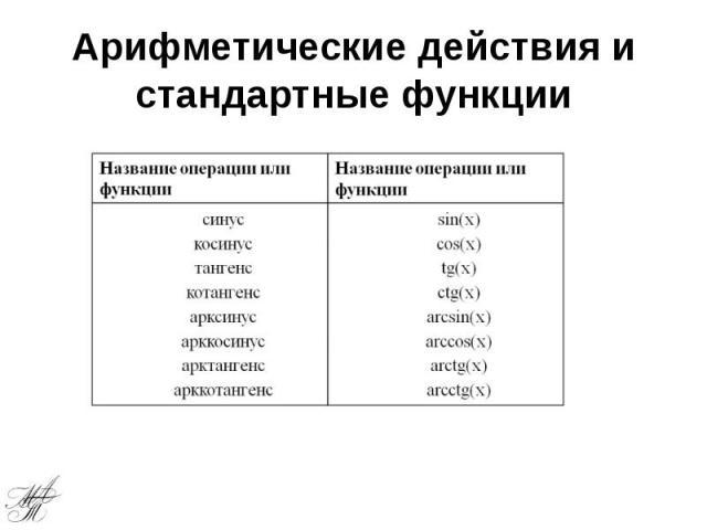 Арифметические действия и стандартные функции