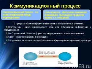Коммуникационный процесс В процессе обмена информацией выделяют четыре базовых э