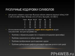 Для русского алфавита существует 5 разных наборов символов (кодовых таблиц): КОИ