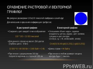 На рисунке размерами 100х100 пикселей изображен синий круг На рисунке размерами