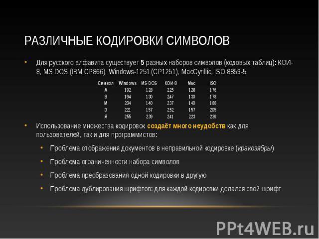 Для русского алфавита существует 5 разных наборов символов (кодовых таблиц): КОИ-8, MS DOS (IBM СР866), Windows-1251 (СР1251), MacCyrillic, ISO 8859-5 Для русского алфавита существует 5 разных наборов символов (кодовых таблиц): КОИ-8, MS DOS (IBM СР…