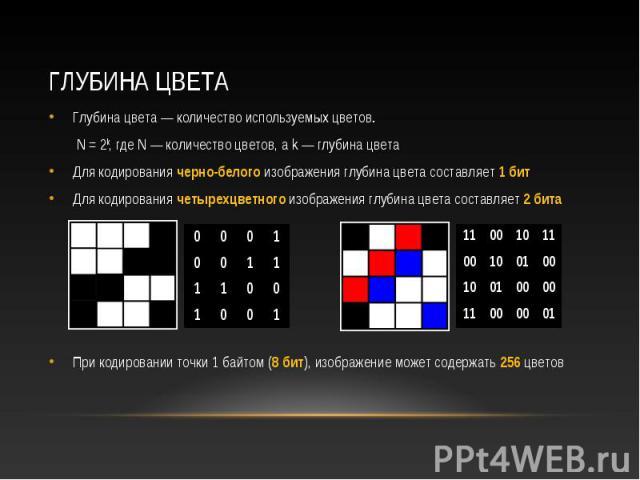 Глубина цвета — количество используемых цветов. Глубина цвета — количество используемых цветов. N = 2k, где N— количество цветов, а k— глубина цвета Для кодирования черно-белого изображения глубина цвета составляет 1 бит Для кодирования …