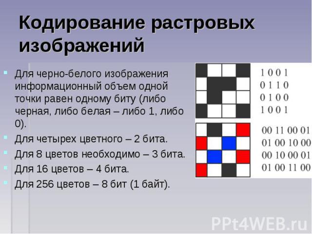 Для черно-белого изображения информационный объем одной точки равен одному биту (либо черная, либо белая – либо 1, либо 0). Для черно-белого изображения информационный объем одной точки равен одному биту (либо черная, либо белая – либо 1, либо 0). Д…