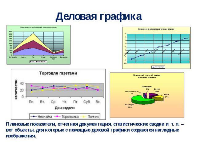 Деловая графика